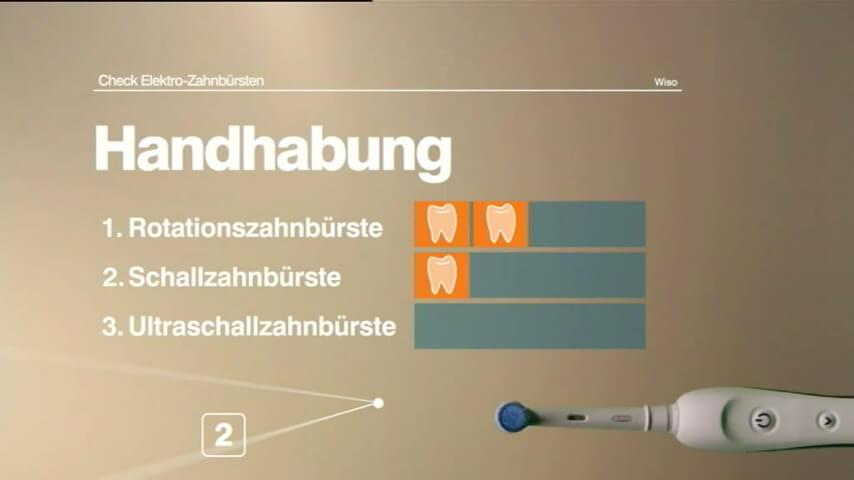 Ultraschall Zahnbürste Test - Schallzahnbürste Test - Handhabung